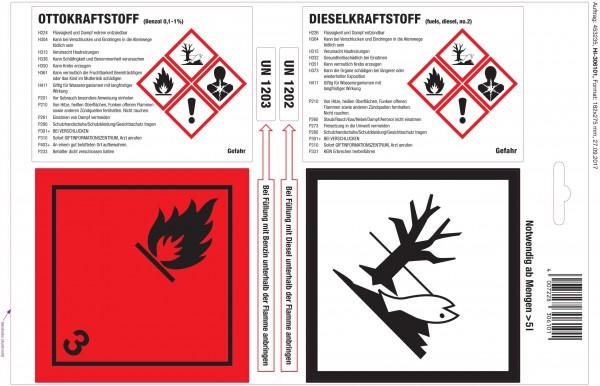 Gefahrstoff-Aufkleber Ottokraftstoff & Diesel